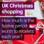 UK Christmas shopping feature image with presents
